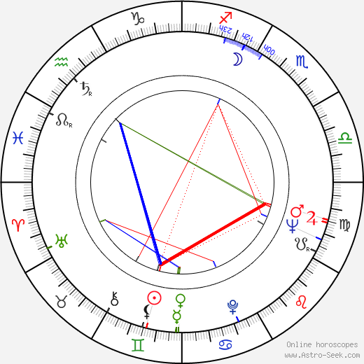 Jean-Claude Roy birth chart, Jean-Claude Roy astro natal horoscope, astrology