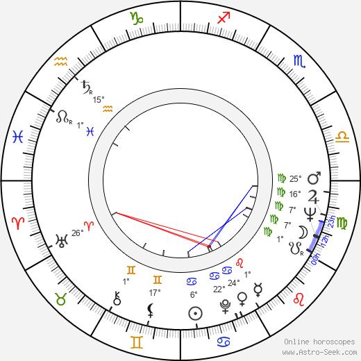 Nora Orlandi birth chart, biography, wikipedia 2020, 2021