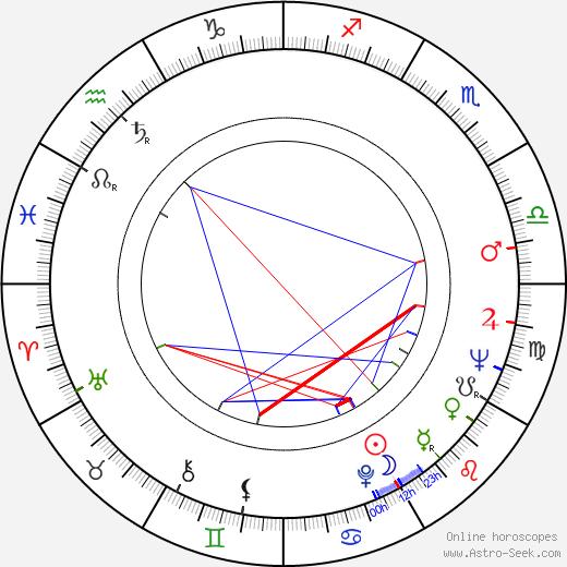 C. R. Cassey tema natale, oroscopo, C. R. Cassey oroscopi gratuiti, astrologia