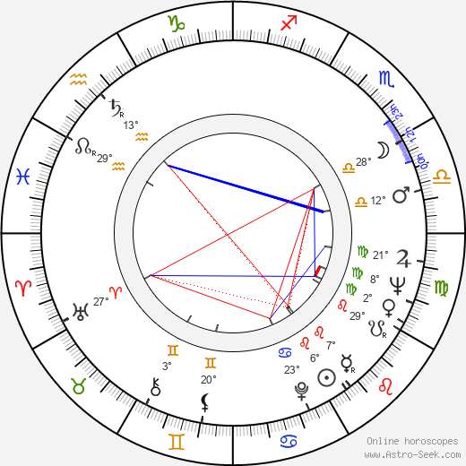Carlos Miranda birth chart, biography, wikipedia 2020, 2021