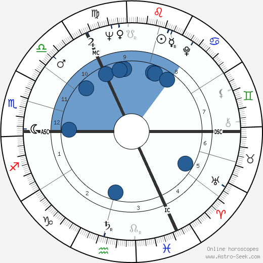 Cees Nooteboom wikipedia, horoscope, astrology, instagram