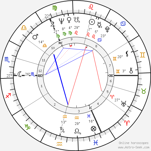 Cees Nooteboom birth chart, biography, wikipedia 2017, 2018