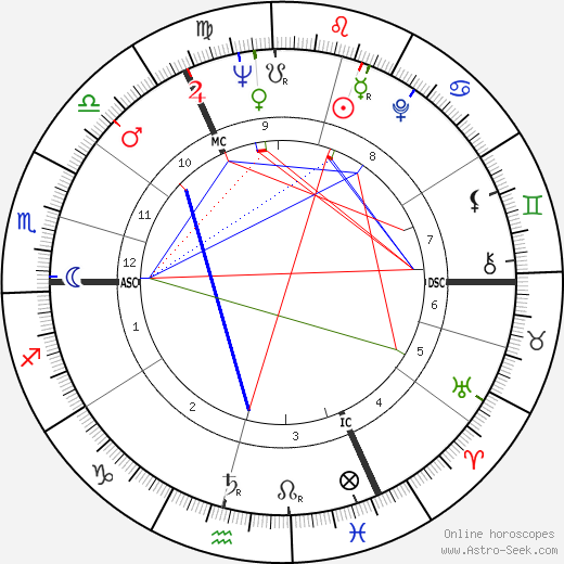 Cees Nooteboom astro natal birth chart, Cees Nooteboom horoscope, astrology