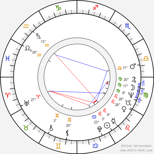 Danuza Leão birth chart, biography, wikipedia 2019, 2020