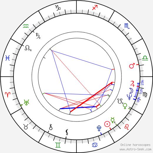 Danuza Leão astro natal birth chart, Danuza Leão horoscope, astrology