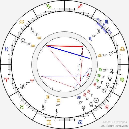 Edd Byrnes birth chart, biography, wikipedia 2020, 2021