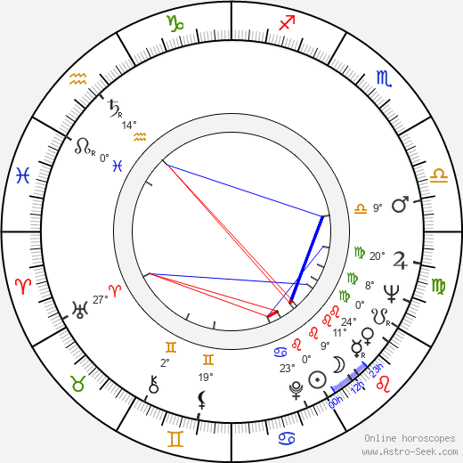 Éva Vass birth chart, biography, wikipedia 2019, 2020