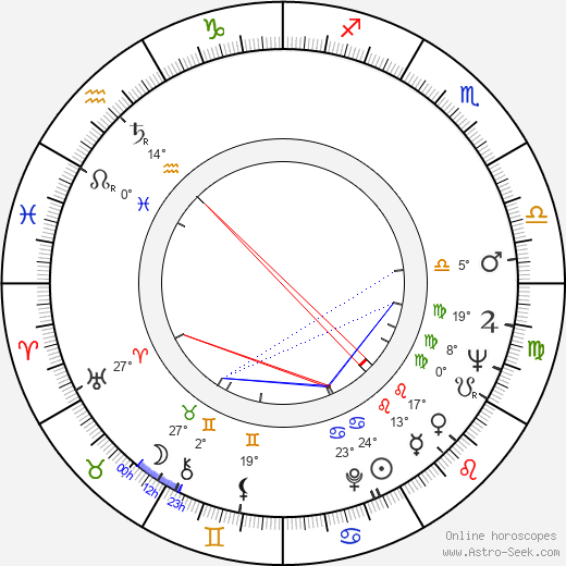 Joachim Hadaschik birth chart, biography, wikipedia 2019, 2020