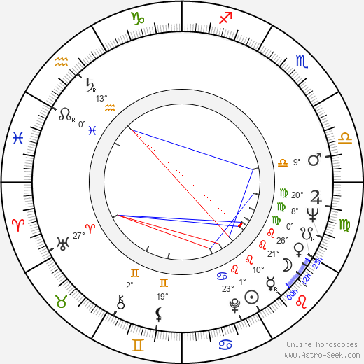 John Aniston tema natale, biography, Biografia da Wikipedia 2020, 2021