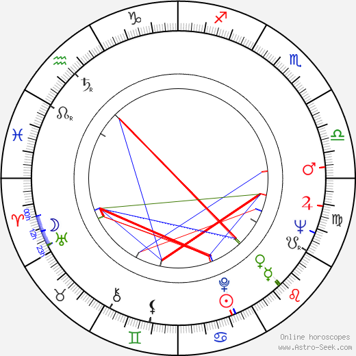 Kari Uusitalo astro natal birth chart, Kari Uusitalo horoscope, astrology
