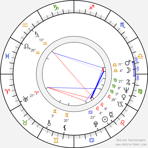 Nick Reynolds birth chart, biography, wikipedia 2019, 2020