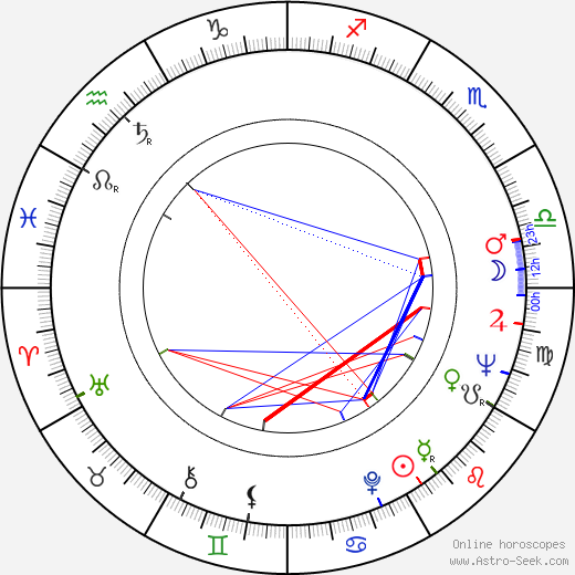 Nick Reynolds birth chart, Nick Reynolds astro natal horoscope, astrology