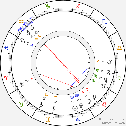 Oliver Sacks birth chart, biography, wikipedia 2019, 2020