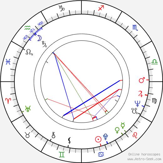 Oliver Sacks birth chart, Oliver Sacks astro natal horoscope, astrology