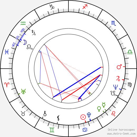Ric Waite день рождения гороскоп, Ric Waite Натальная карта онлайн