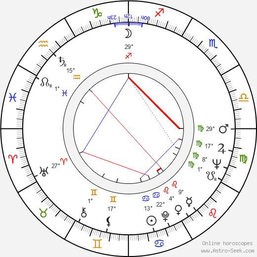 Stefan Lisewski birth chart, biography, wikipedia 2019, 2020