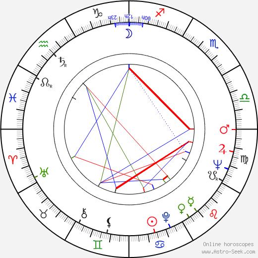 Stefan Lisewski astro natal birth chart, Stefan Lisewski horoscope, astrology