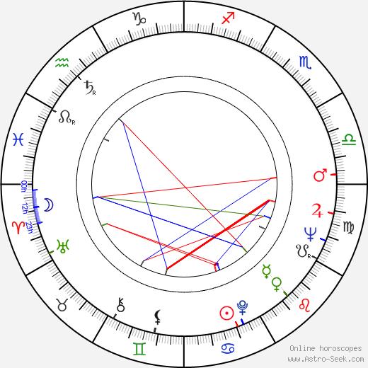 Theresa Amayo tema natale, oroscopo, Theresa Amayo oroscopi gratuiti, astrologia