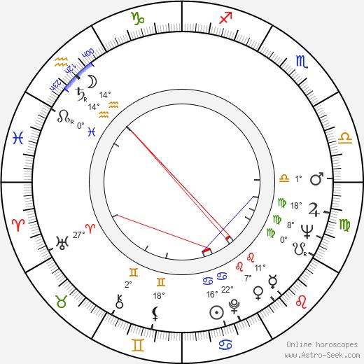 Zinaida Kirijenko birth chart, biography, wikipedia 2020, 2021