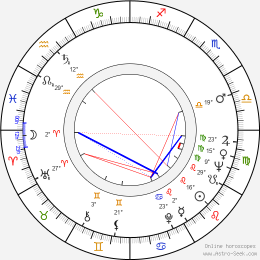 Antero Jyränki birth chart, biography, wikipedia 2017, 2018