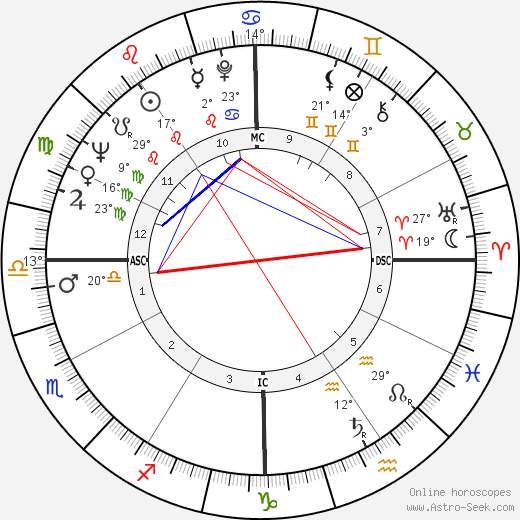 Charles Albright birth chart, biography, wikipedia 2020, 2021