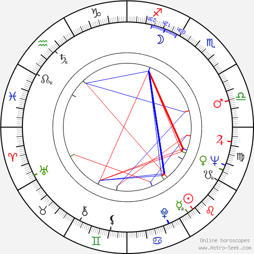 Dušan Třeštík astro natal birth chart, Dušan Třeštík horoscope, astrology
