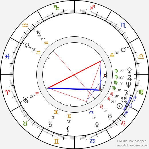 Erik Paaske birth chart, biography, wikipedia 2019, 2020
