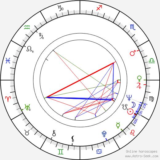 Erik Paaske birth chart, Erik Paaske astro natal horoscope, astrology