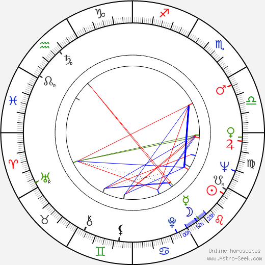 Guy Grosso astro natal birth chart, Guy Grosso horoscope, astrology