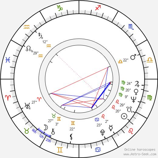 Lawrence Dane birth chart, biography, wikipedia 2019, 2020