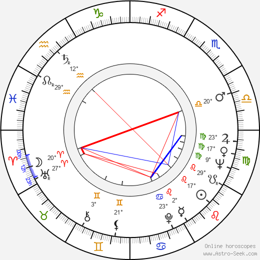 Lynn Cohen birth chart, biography, wikipedia 2019, 2020