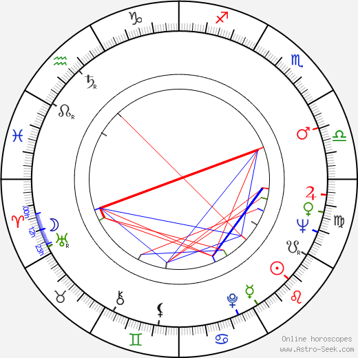 Lynn Cohen astro natal birth chart, Lynn Cohen horoscope, astrology