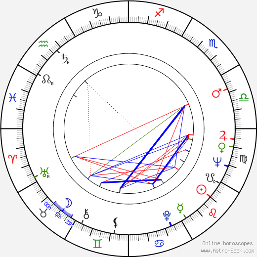 Madhur Jaffrey tema natale, oroscopo, Madhur Jaffrey oroscopi gratuiti, astrologia