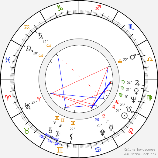 Matti Arjanne birth chart, biography, wikipedia 2018, 2019