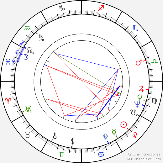 Matti Kuusla tema natale, oroscopo, Matti Kuusla oroscopi gratuiti, astrologia