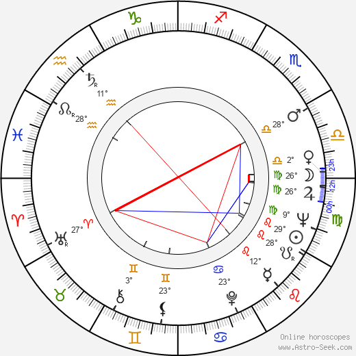 Peter Wyngarde birth chart, biography, wikipedia 2020, 2021