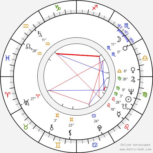 Robert Chartoff birth chart, biography, wikipedia 2019, 2020
