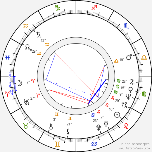 Robert P. Bozzone birth chart, biography, wikipedia 2019, 2020