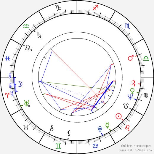 Robert P. Bozzone birth chart, Robert P. Bozzone astro natal horoscope, astrology