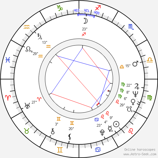 Tom Bell birth chart, biography, wikipedia 2019, 2020
