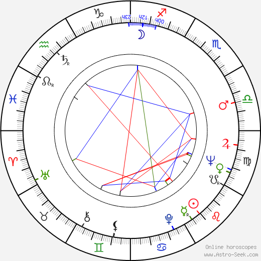 Tom Bell birth chart, Tom Bell astro natal horoscope, astrology