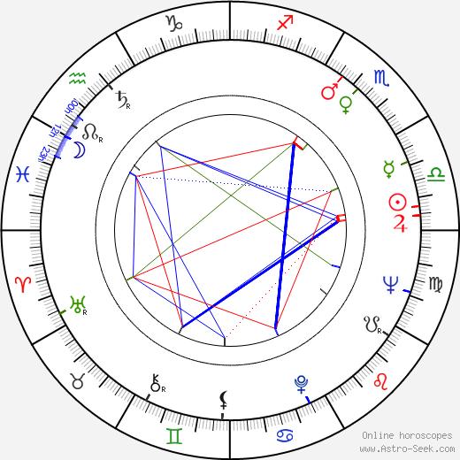 Ben Cooper birth chart, Ben Cooper astro natal horoscope, astrology