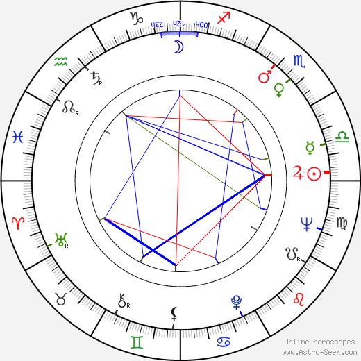 Bořivoj Navrátil tema natale, oroscopo, Bořivoj Navrátil oroscopi gratuiti, astrologia