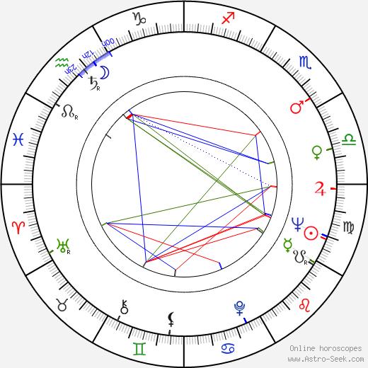Конвей Твитти Conway Twitty день рождения гороскоп, Conway Twitty Натальная карта онлайн