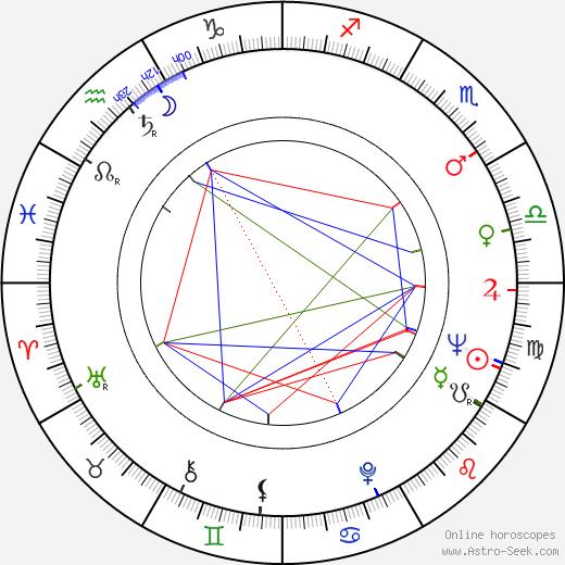 Dominique Page день рождения гороскоп, Dominique Page Натальная карта онлайн