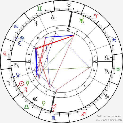 Gérard Pilet tema natale, oroscopo, Gérard Pilet oroscopi gratuiti, astrologia
