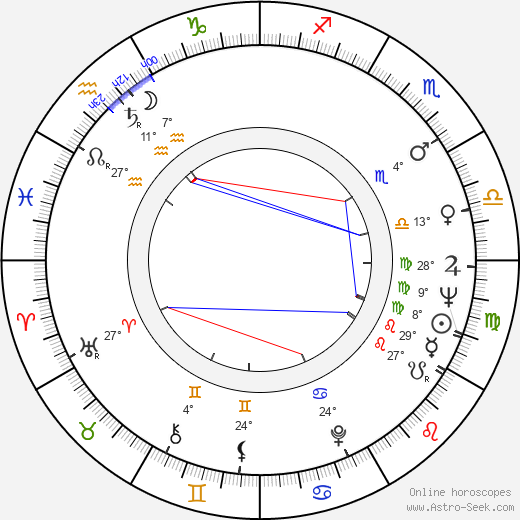 Glenn R. Wilder birth chart, biography, wikipedia 2020, 2021