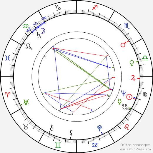 Glenn R. Wilder birth chart, Glenn R. Wilder astro natal horoscope, astrology