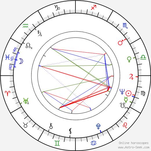 Helgi Skúlason tema natale, oroscopo, Helgi Skúlason oroscopi gratuiti, astrologia