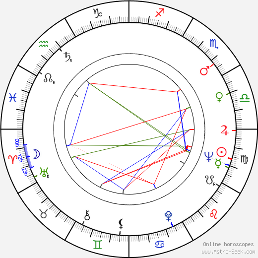 Mario Amaya tema natale, oroscopo, Mario Amaya oroscopi gratuiti, astrologia